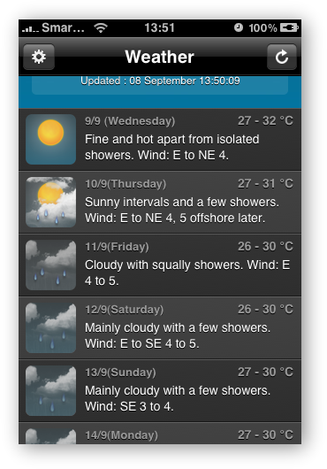 HK Weather - 5 Days Forecast